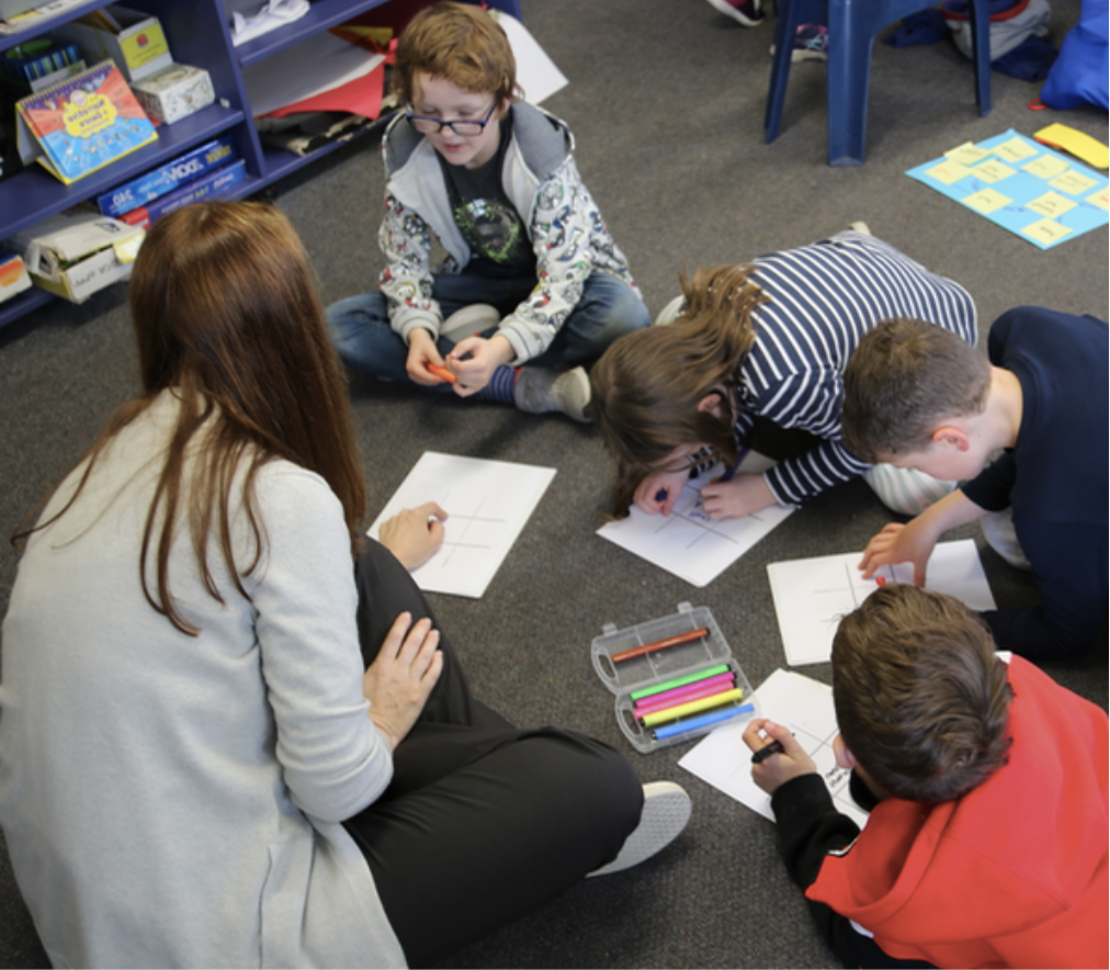 Why moving to a Concept-Based Inquiry approach just makes sense